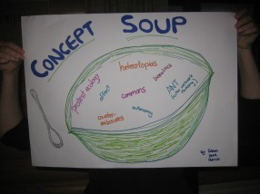 The concept soup: What to consider for the study of protest camps